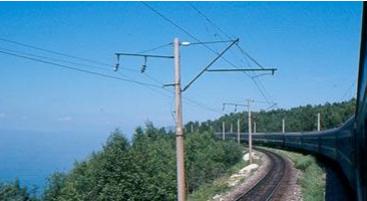 Den Transsibiriske Jernbane